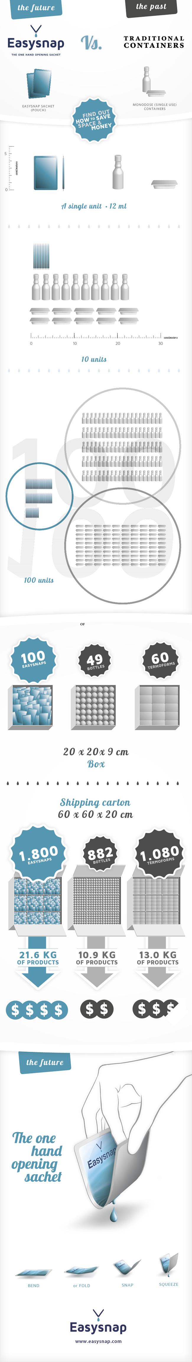 Infographics_SaveSpace